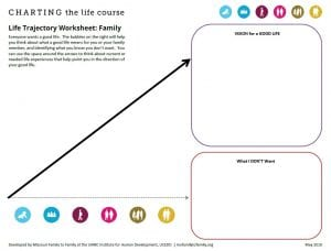 Life Trajectory Worksheet